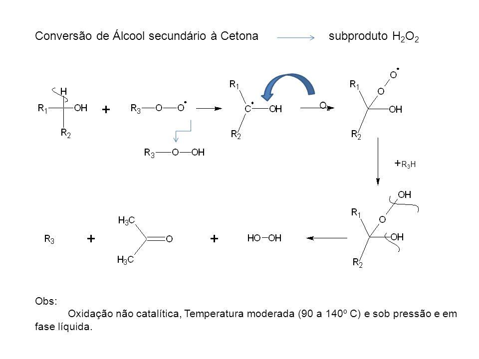 Conversão de Álcool secundário à Cetona subproduto H 2 O 2 Obs: Oxidação não catalítica, Temperatura moderada (90 a 140º C) e sob pressão e em fase lí
