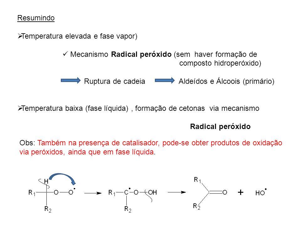 Resumindo Temperatura elevada e fase vapor) Mecanismo Radical peróxido (sem haver formação de composto hidroperóxido) Ruptura de cadeia Aldeídos e Álc
