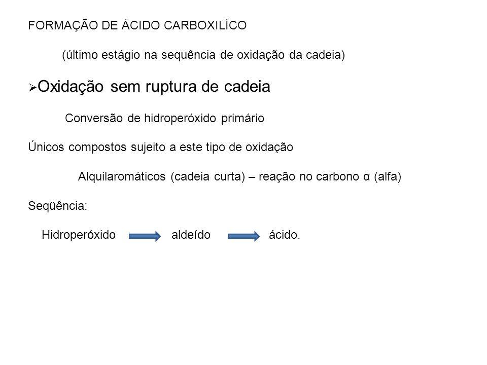 FORMAÇÃO DE ÁCIDO CARBOXILÍCO (último estágio na sequência de oxidação da cadeia) Oxidação sem ruptura de cadeia Conversão de hidroperóxido primário Ú