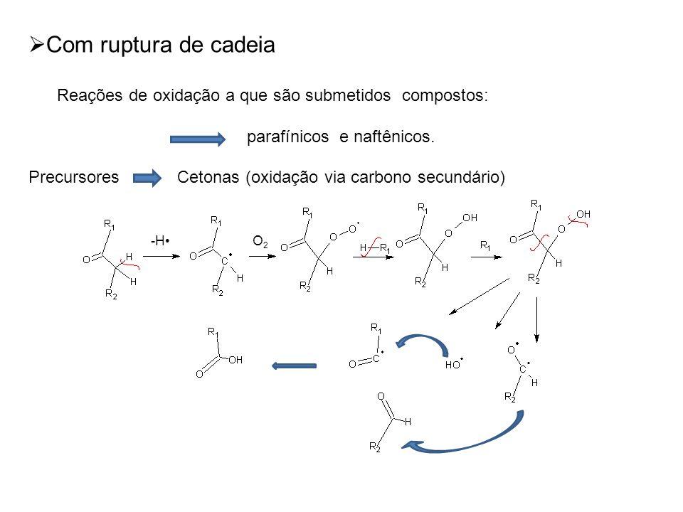 Com ruptura de cadeia Reações de oxidação a que são submetidos compostos: parafínicos e naftênicos. Precursores Cetonas (oxidação via carbono secundár