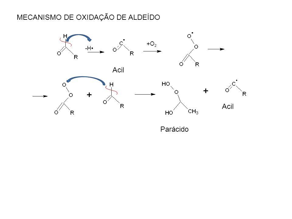 MECANISMO DE OXIDAÇÃO DE ALDEÍDO -H +O 2 Acil Parácido