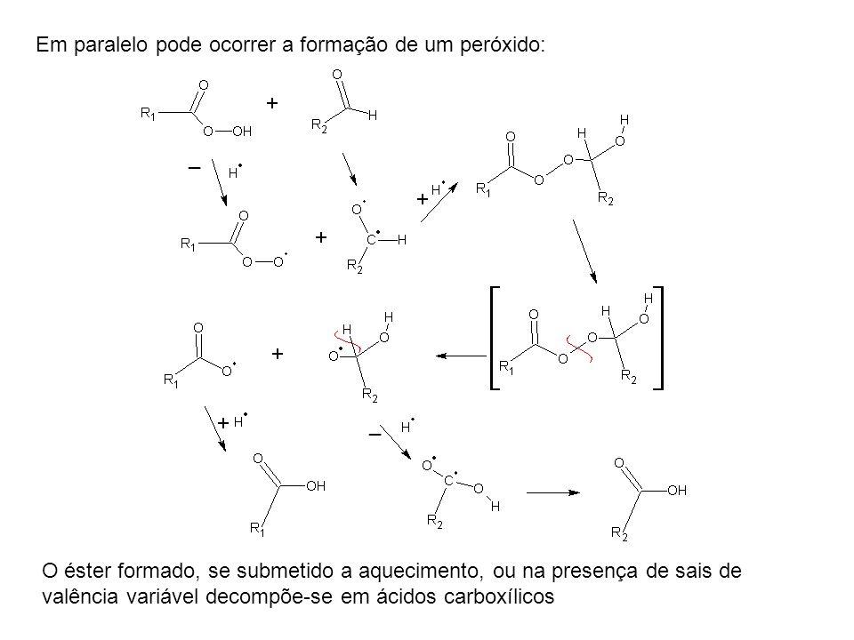 _ _ Em paralelo pode ocorrer a formação de um peróxido: O éster formado, se submetido a aquecimento, ou na presença de sais de valência variável decom