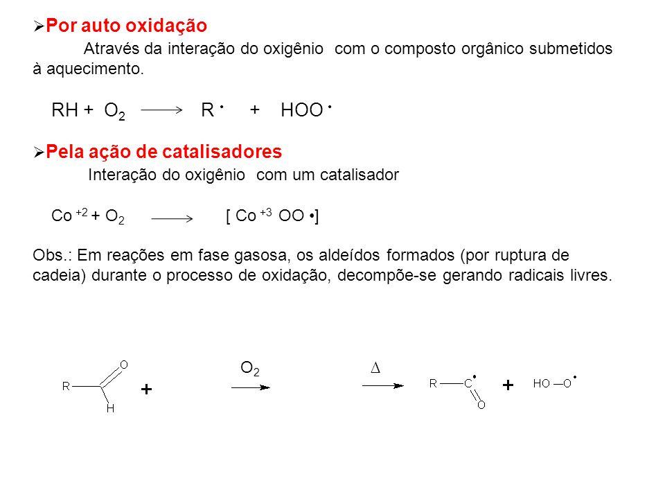Por auto oxidação Através da interação do oxigênio com o composto orgânico submetidos à aquecimento. RH + O 2 R + HOO Pela ação de catalisadores Inter