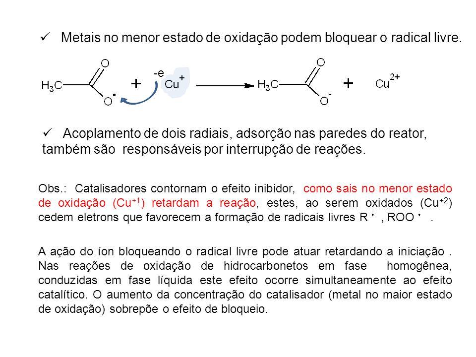Metais no menor estado de oxidação podem bloquear o radical livre. Acoplamento de dois radiais, adsorção nas paredes do reator, também são responsávei
