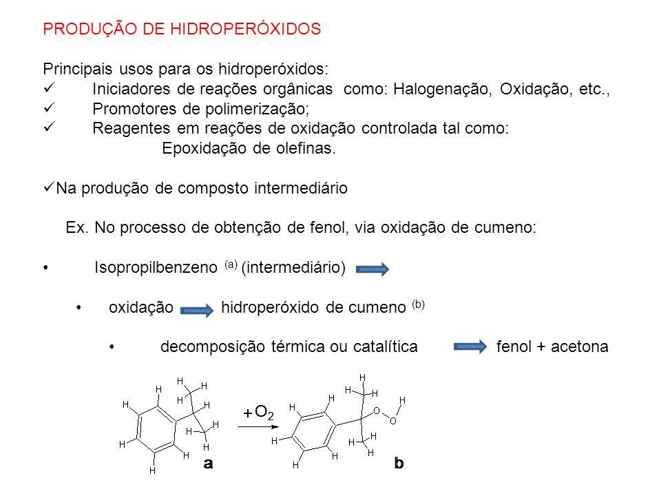 PRODUÇÃO DE HIDROPERÓXIDOS Principais usos para os hidroperóxidos: Iniciadores de reações orgânicas como: Halogenação, Oxidação, etc., Promotores de p