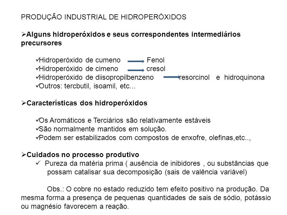 PRODUÇÃO INDUSTRIAL DE HIDROPERÓXIDOS Alguns hidroperóxidos e seus correspondentes intermediários precursores Hidroperóxido de cumeno Fenol Hidroperóx