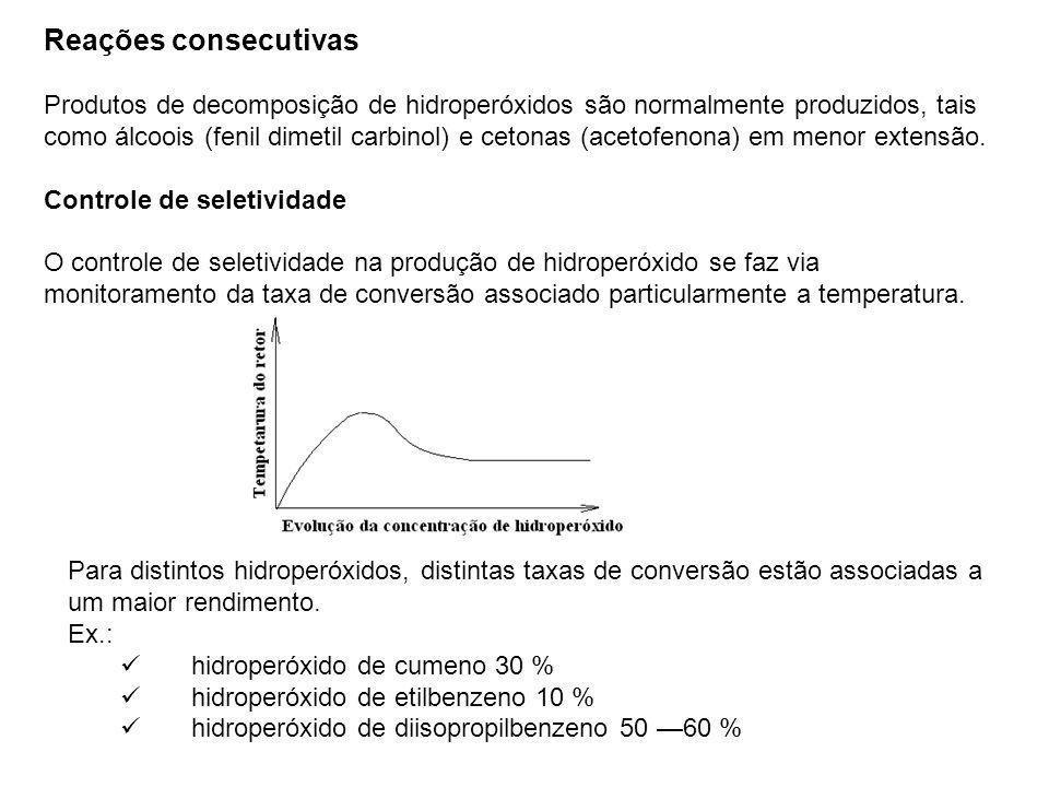 Reações consecutivas Produtos de decomposição de hidroperóxidos são normalmente produzidos, tais como álcoois (fenil dimetil carbinol) e cetonas (acet