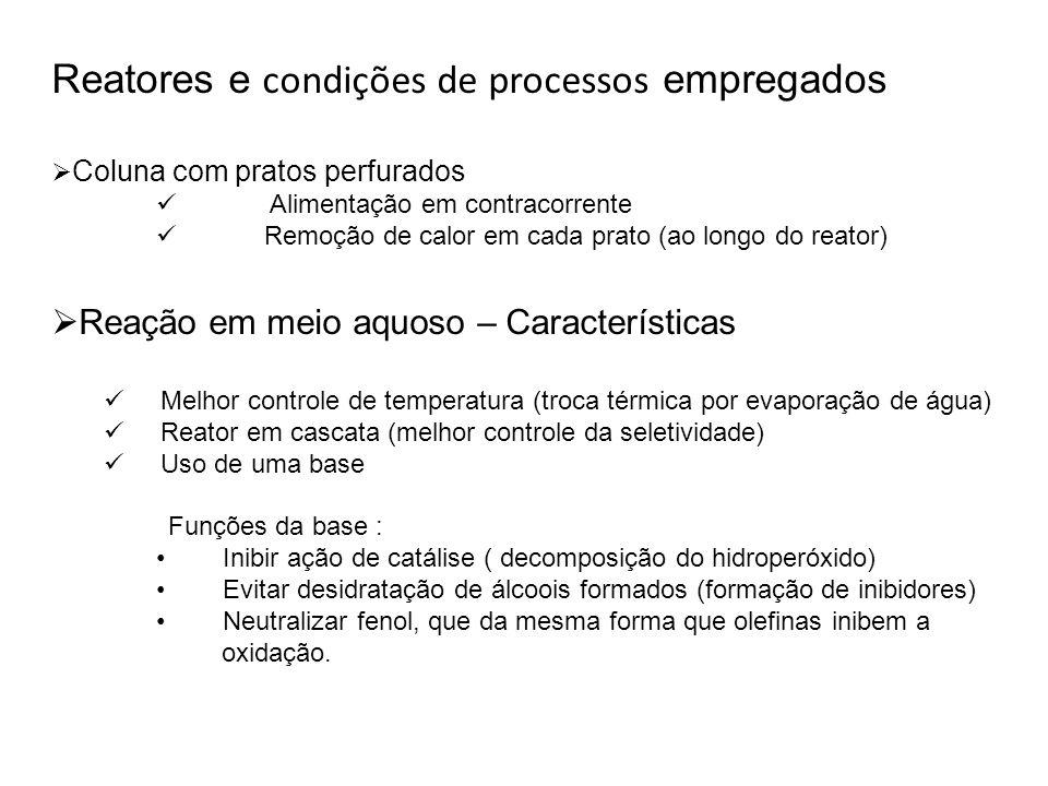 Reatores e condições de processos empregados Coluna com pratos perfurados Alimentação em contracorrente Remoção de calor em cada prato (ao longo do re
