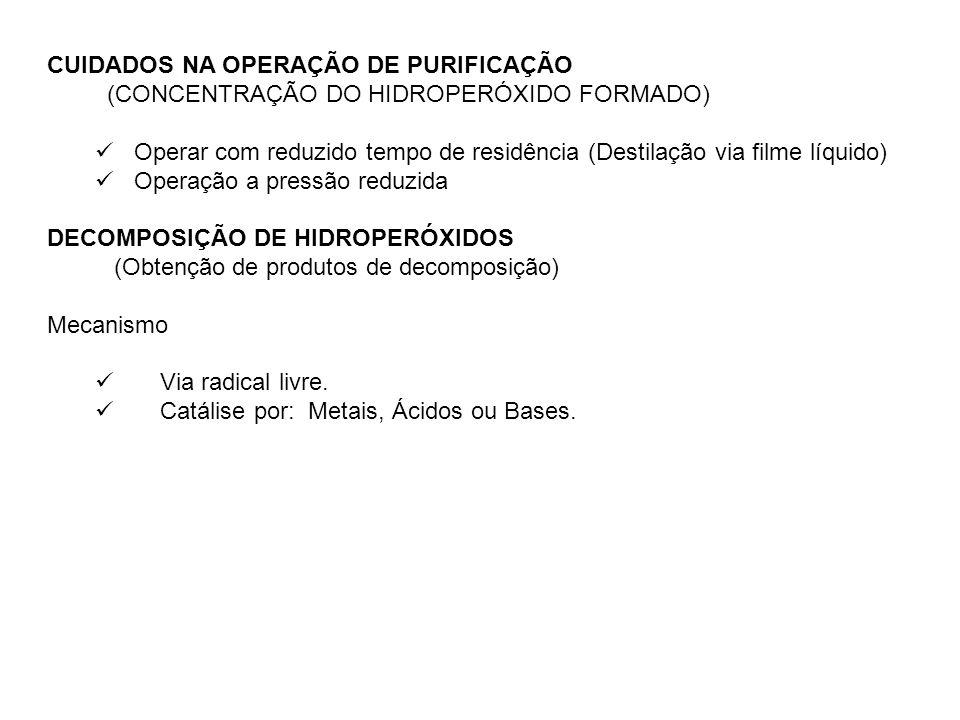 CUIDADOS NA OPERAÇÃO DE PURIFICAÇÃO (CONCENTRAÇÃO DO HIDROPERÓXIDO FORMADO) Operar com reduzido tempo de residência (Destilação via filme líquido) Ope