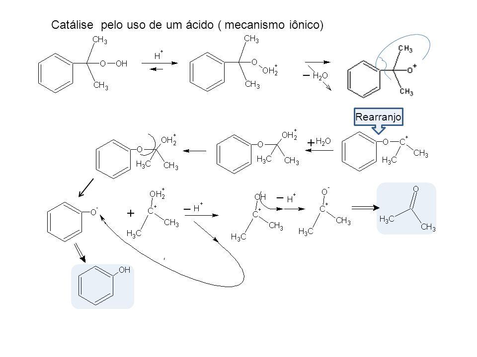 Catálise pelo uso de um ácido ( mecanismo iônico) Rearranjo _ _ _