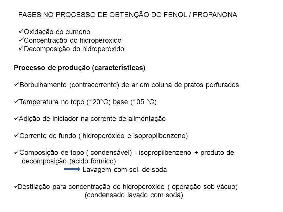 FASES NO PROCESSO DE OBTENÇÃO DO FENOL / PROPANONA Oxidação do cumeno Concentração do hidroperóxido Decomposição do hidroperóxido Processo de produção