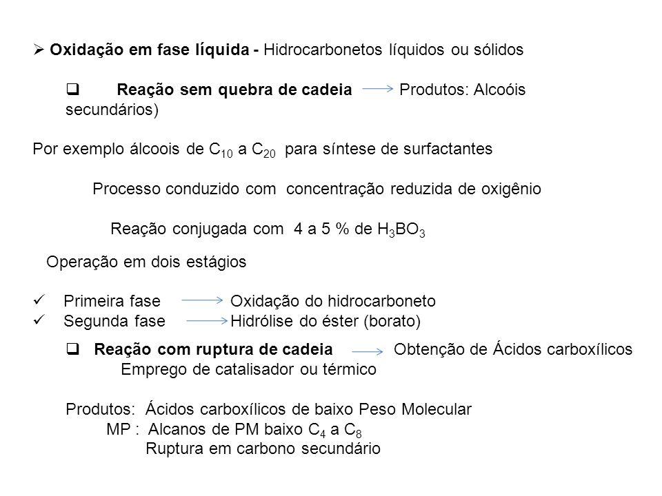 Oxidação em fase líquida - Hidrocarbonetos líquidos ou sólidos Reação sem quebra de cadeia Produtos: Alcoóis secundários) Por exemplo álcoois de C 10