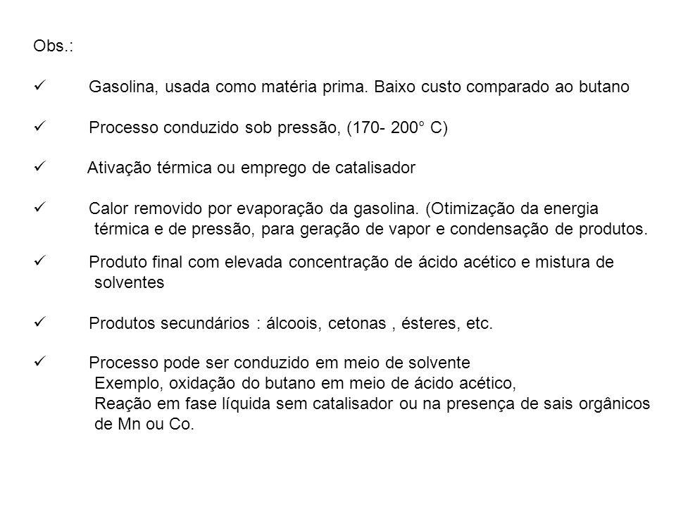 Obs.: Gasolina, usada como matéria prima. Baixo custo comparado ao butano Processo conduzido sob pressão, (170- 200° C) Ativação térmica ou emprego de