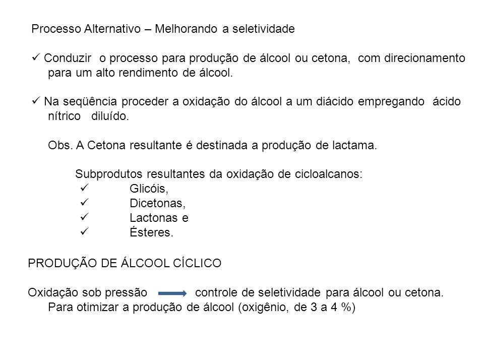 Processo Alternativo – Melhorando a seletividade Conduzir o processo para produção de álcool ou cetona, com direcionamento para um alto rendimento de