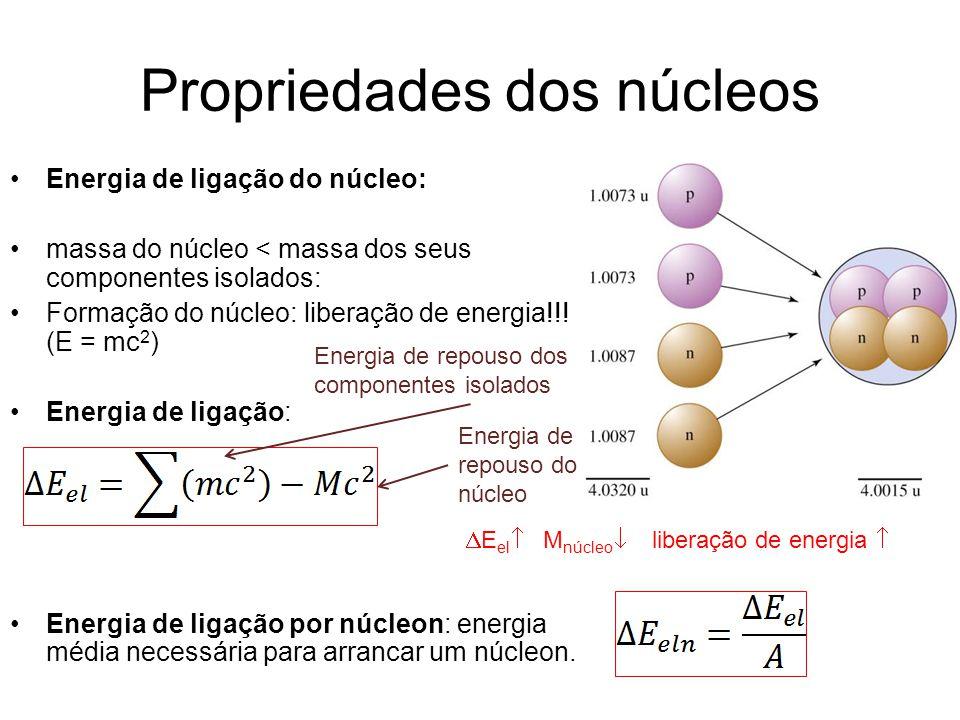Propriedades dos núcleos Energia de ligação do núcleo: massa do núcleo < massa dos seus componentes isolados: Formação do núcleo: liberação de energia