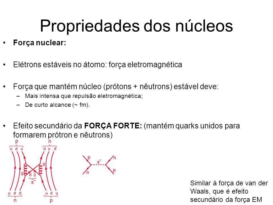 Força nuclear: Elétrons estáveis no átomo: força eletromagnética Força que mantém núcleo (prótons + nêutrons) estável deve: –Mais intensa que repulsão