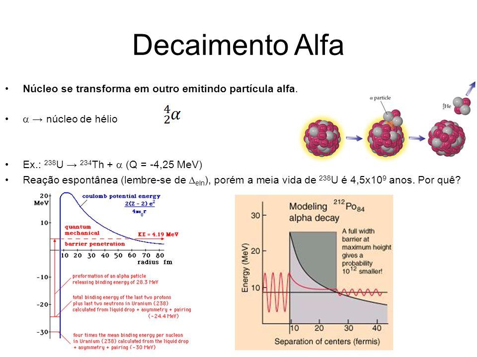 Decaimento Alfa Núcleo se transforma em outro emitindo partícula alfa. núcleo de hélio Ex.: 238 U 234 Th + (Q = -4,25 MeV) Reação espontânea (lembre-s