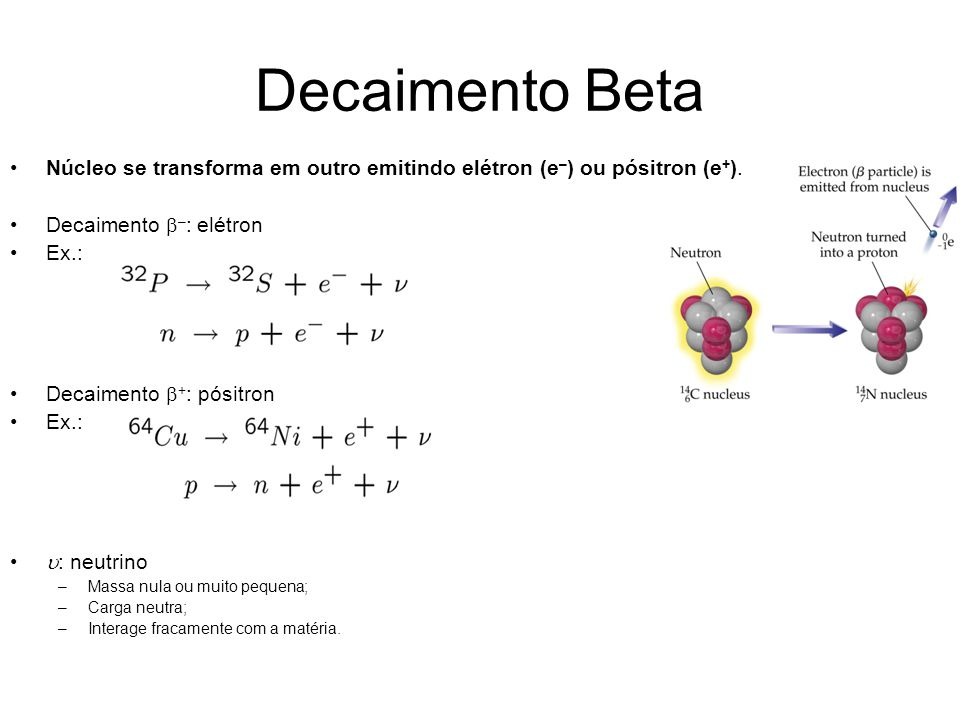 Decaimento Beta Núcleo se transforma em outro emitindo elétron (e – ) ou pósitron (e + ). Decaimento – : elétron Ex.: Decaimento + : pósitron Ex.: : n