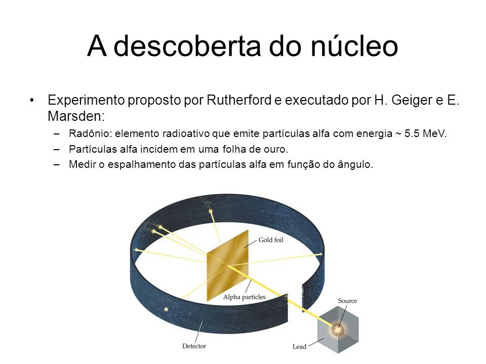 A descoberta do núcleo Experimento proposto por Rutherford e executado por H. Geiger e E. Marsden: –Radônio: elemento radioativo que emite partículas
