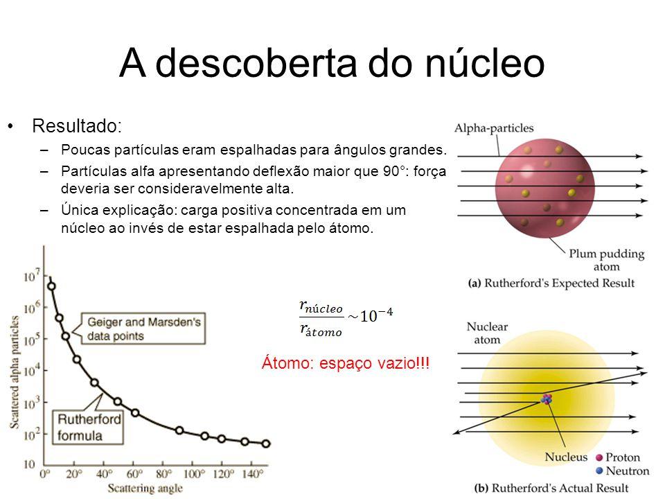A descoberta do núcleo Resultado: –Poucas partículas eram espalhadas para ângulos grandes. –Partículas alfa apresentando deflexão maior que 90°: força