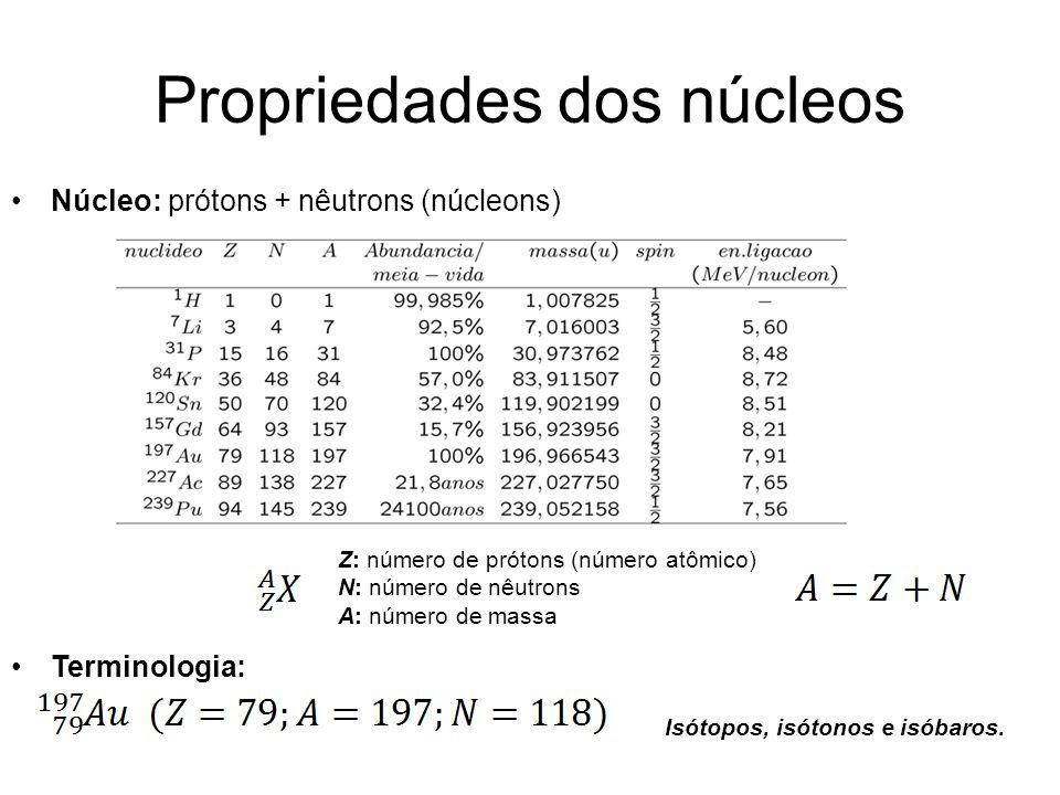Propriedades dos núcleos Núcleo: prótons + nêutrons (núcleons) Terminologia: Z: número de prótons (número atômico) N: número de nêutrons A: número de