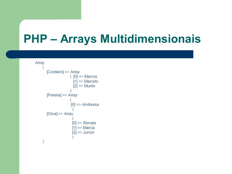 PHP – Arrays Multidimensionais Array ( [Cordeiro] => Array ( [0] => Marcos [1] => Marcelo [2] => Murilo ) [Pereira] => Array ( [0] => Andressa ) [Silva] => Array ( [0] => Renata [1] => Marcia [2] => Junior )