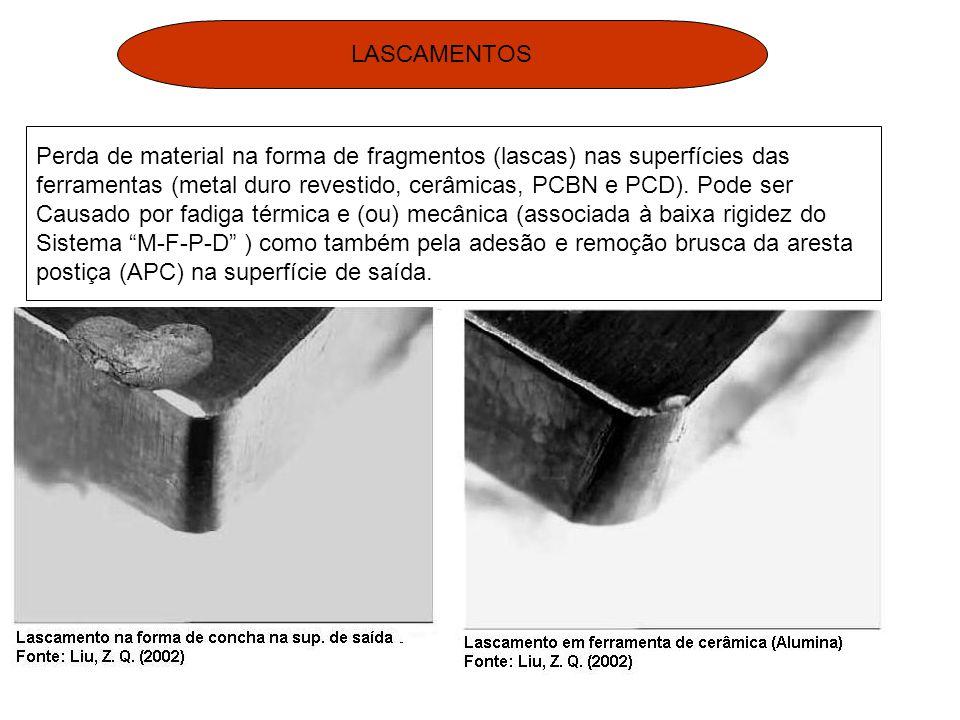 LASCAMENTOS Perda de material na forma de fragmentos (lascas) nas superfícies das ferramentas (metal duro revestido, cerâmicas, PCBN e PCD).