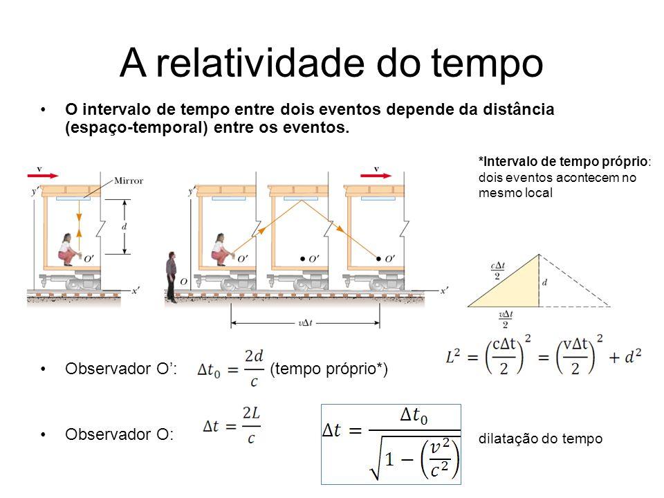A relatividade do tempo O intervalo de tempo entre dois eventos depende da distância (espaço-temporal) entre os eventos. Observador O: (tempo próprio*