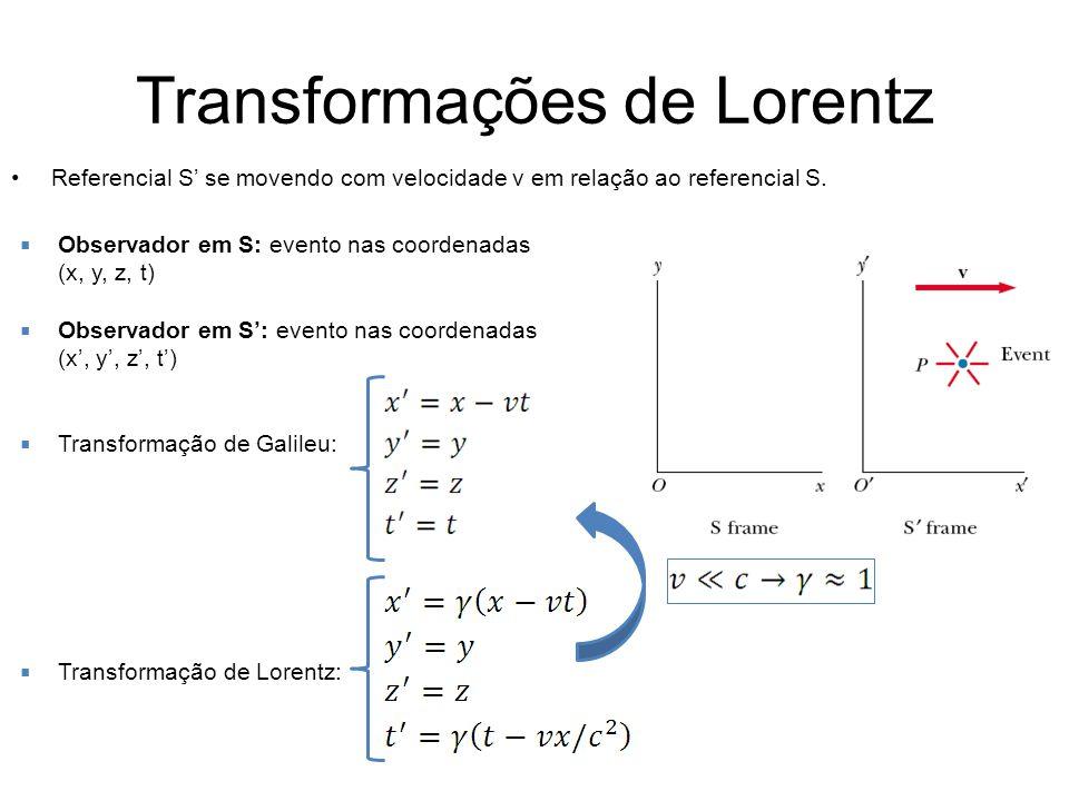 Transformações de Lorentz Referencial S se movendo com velocidade v em relação ao referencial S. Observador em S: evento nas coordenadas (x, y, z, t)