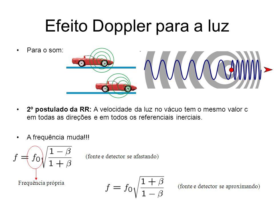 Efeito Doppler para a luz Para o som: 2º postulado da RR: A velocidade da luz no vácuo tem o mesmo valor c em todas as direções e em todos os referenc