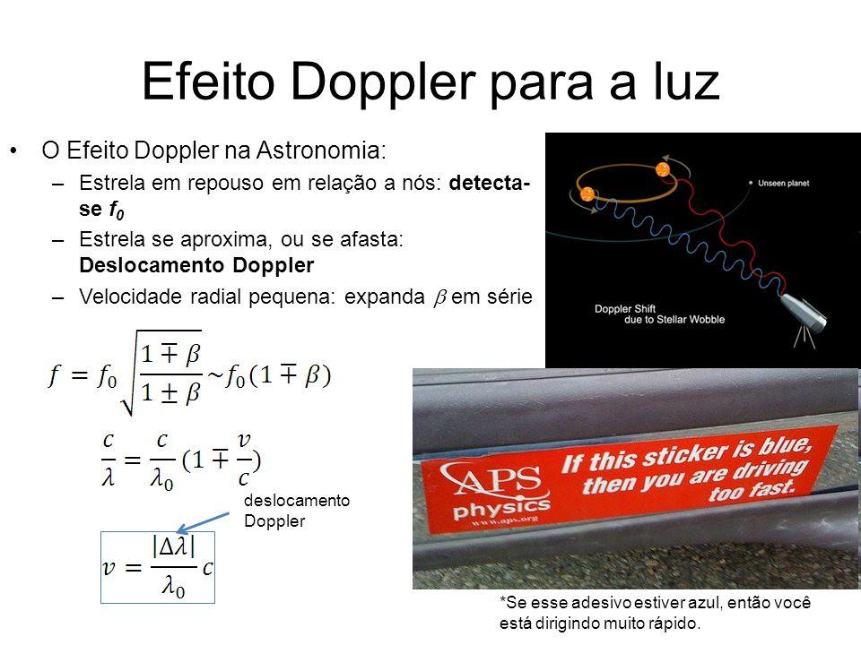 Efeito Doppler para a luz O Efeito Doppler na Astronomia: –Estrela em repouso em relação a nós: detecta- se f 0 –Estrela se aproxima, ou se afasta: De