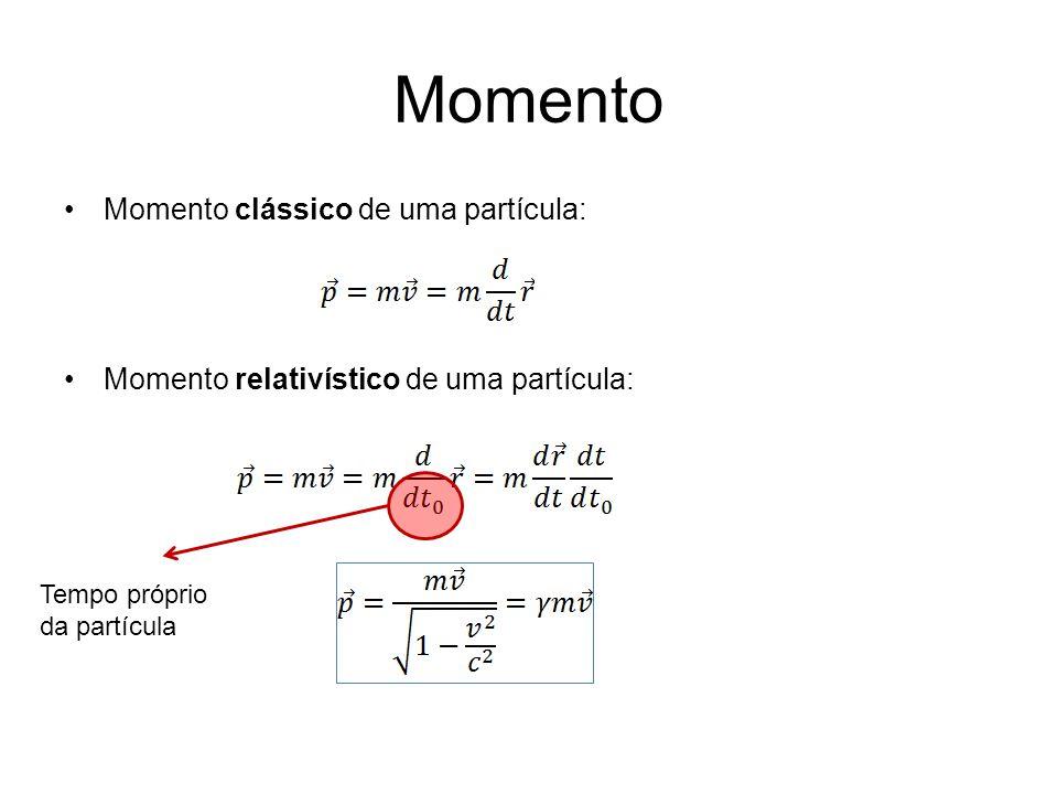 Momento Momento clássico de uma partícula: Momento relativístico de uma partícula: Tempo próprio da partícula
