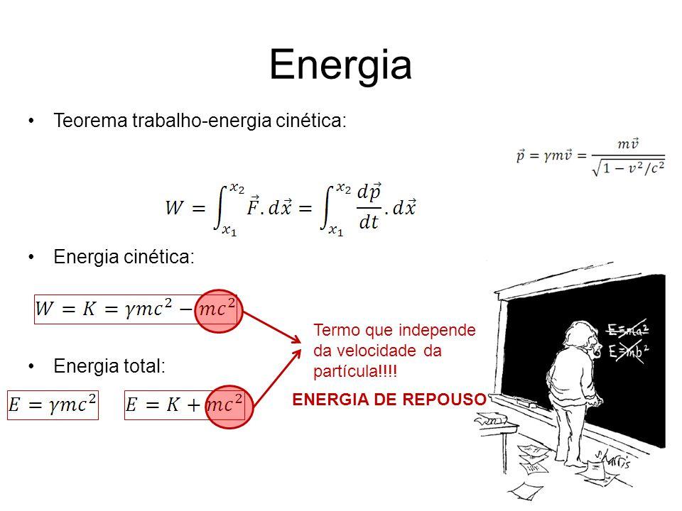 Energia Teorema trabalho-energia cinética: Energia cinética: Energia total: Termo que independe da velocidade da partícula!!!! ENERGIA DE REPOUSO