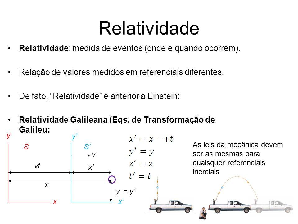Transformações de Lorentz Simultaneidade –Dois eventos simultâneos em S: t = 0 –Não são simultâneos em S: t 0 Dilatação dos Tempos –Dois eventos ocorrem no mesmo local em S ( x = 0) mas em ocasiões diferentes ( t 0) Contração das Distâncias –Régua em repouso em S.