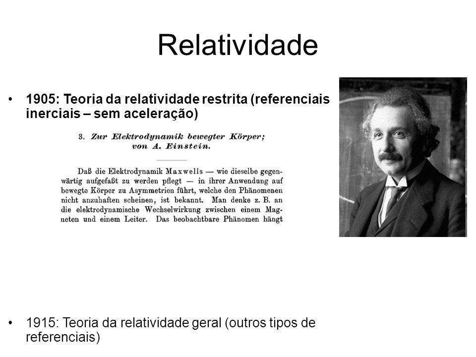 Relatividade 1905: Teoria da relatividade restrita (referenciais inerciais – sem aceleração) 1915: Teoria da relatividade geral (outros tipos de refer