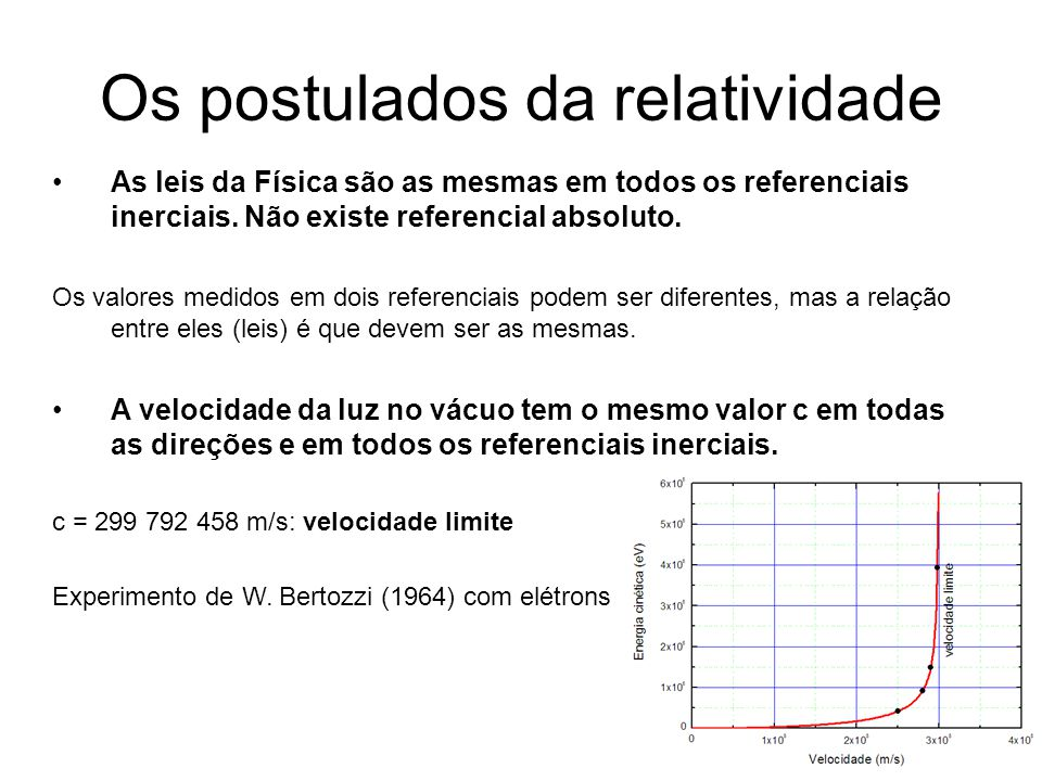 Os postulados da relatividade As leis da Física são as mesmas em todos os referenciais inerciais. Não existe referencial absoluto. Os valores medidos