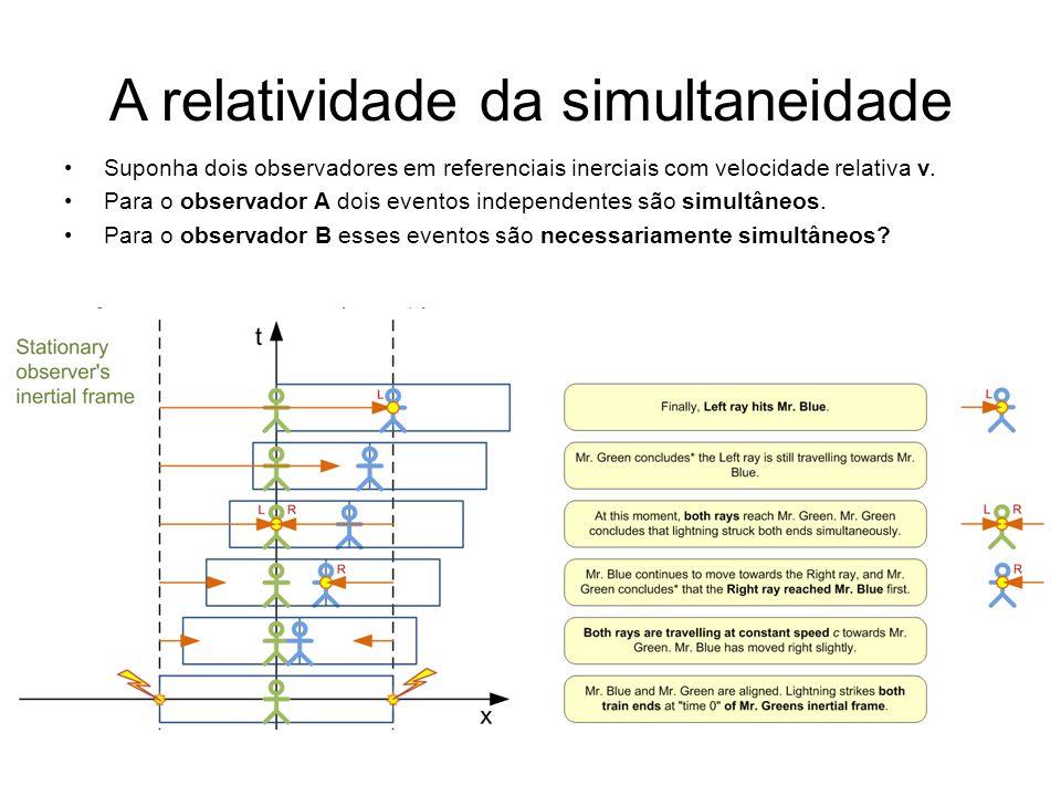A relatividade da simultaneidade Suponha dois observadores em referenciais inerciais com velocidade relativa v. Para o observador A dois eventos indep