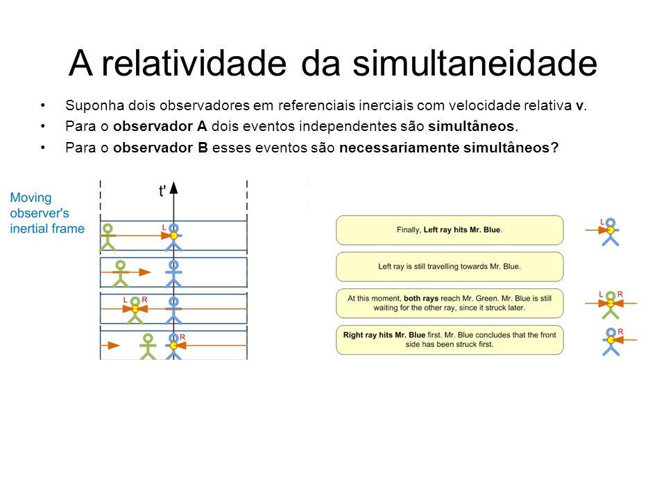 A relatividade da simultaneidade Observador verde: os dois eventos foram simultâneos Observador azul: os dois eventos não foram simultâneos Quem está certo.