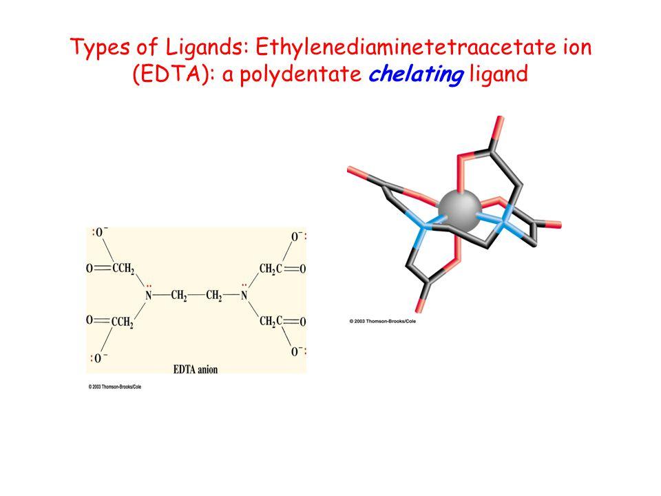Types of Ligands: Ethylenediaminetetraacetate ion (EDTA): a polydentate chelating ligand