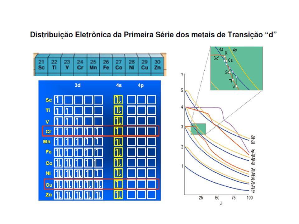 square planar cis (adjacent) trans (across) octahedral transcis Try MX 3 Y 3