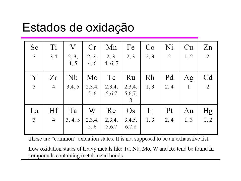 Estados de oxidação
