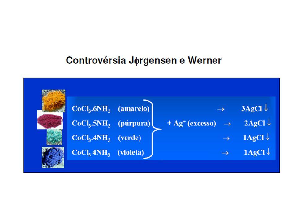 Ion central (ácido de Lewis) circundado por um conjunto de ligantes (bases de Lewis) Ligante doa dois elétrons aos orbitais d do metal formando uma ligação química O que é um composto de coordenação