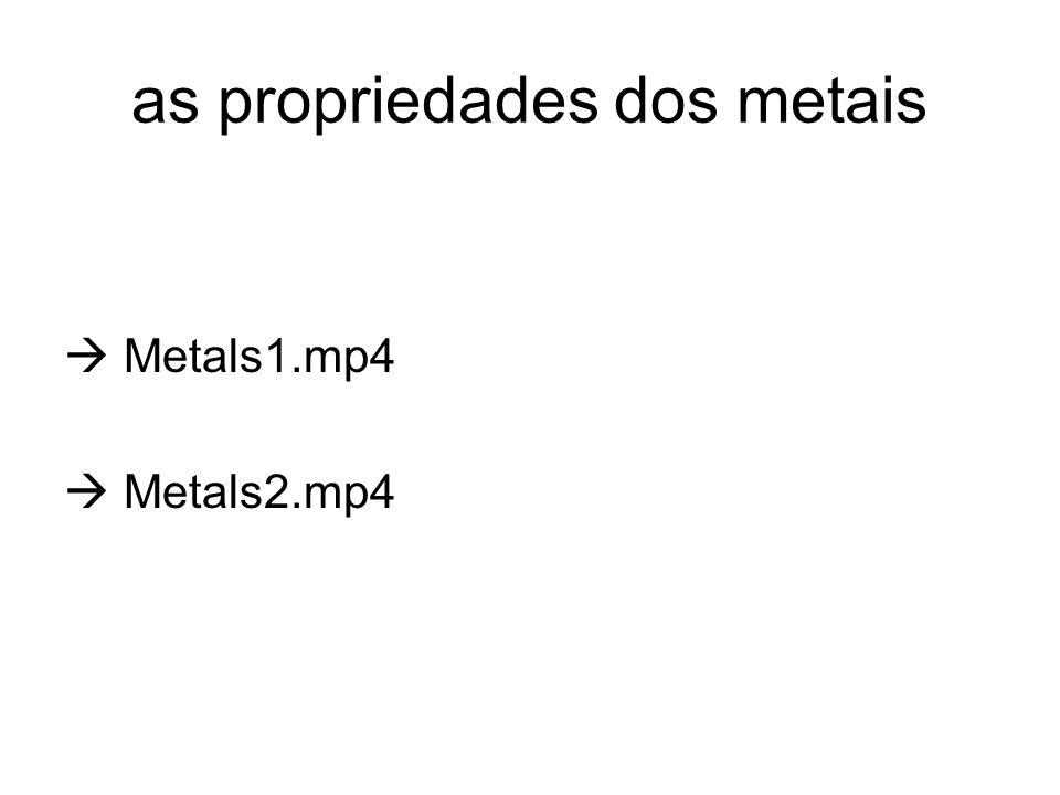 as propriedades dos metais Metals1.mp4 Metals2.mp4