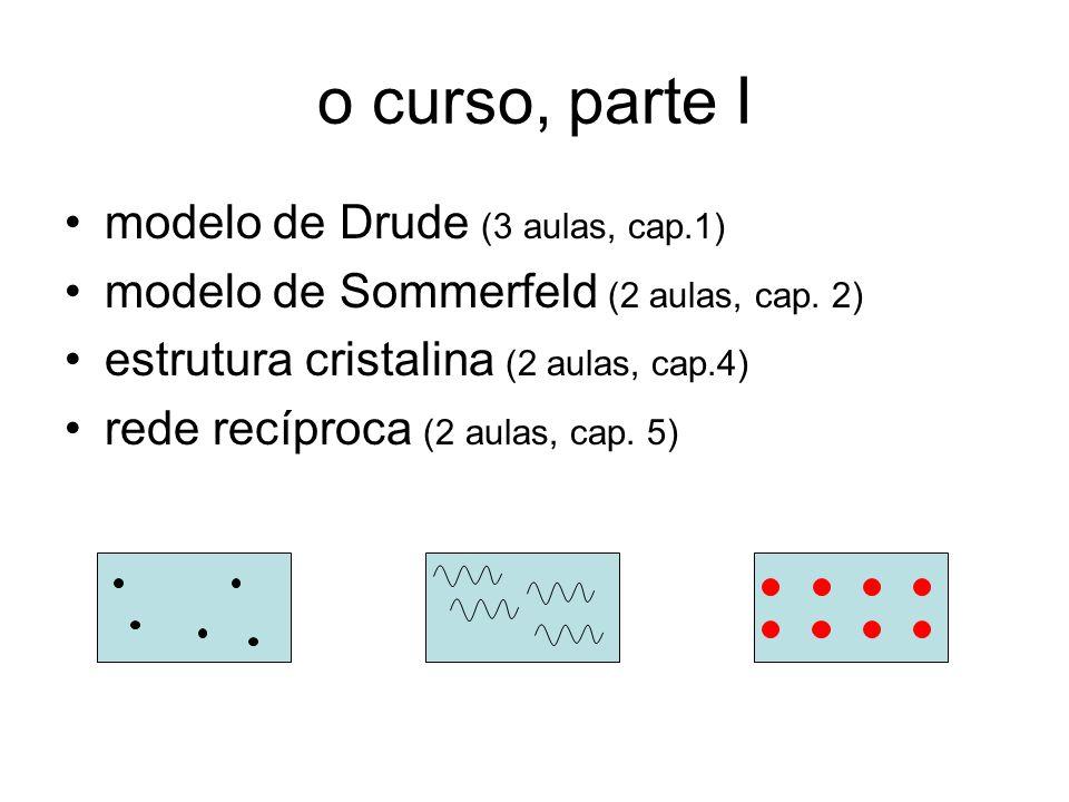 o curso, parte I modelo de Drude (3 aulas, cap.1) modelo de Sommerfeld (2 aulas, cap. 2) estrutura cristalina (2 aulas, cap.4) rede recíproca (2 aulas
