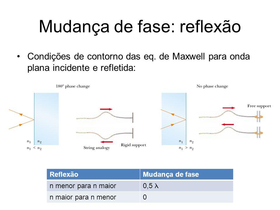 Mudança de fase: reflexão Condições de contorno das eq. de Maxwell para onda plana incidente e refletida: ReflexãoMudança de fase n menor para n maior