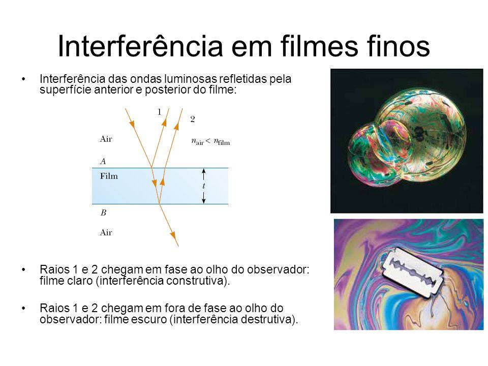 Interferência em filmes finos Interferência das ondas luminosas refletidas pela superfície anterior e posterior do filme: Raios 1 e 2 chegam em fase a