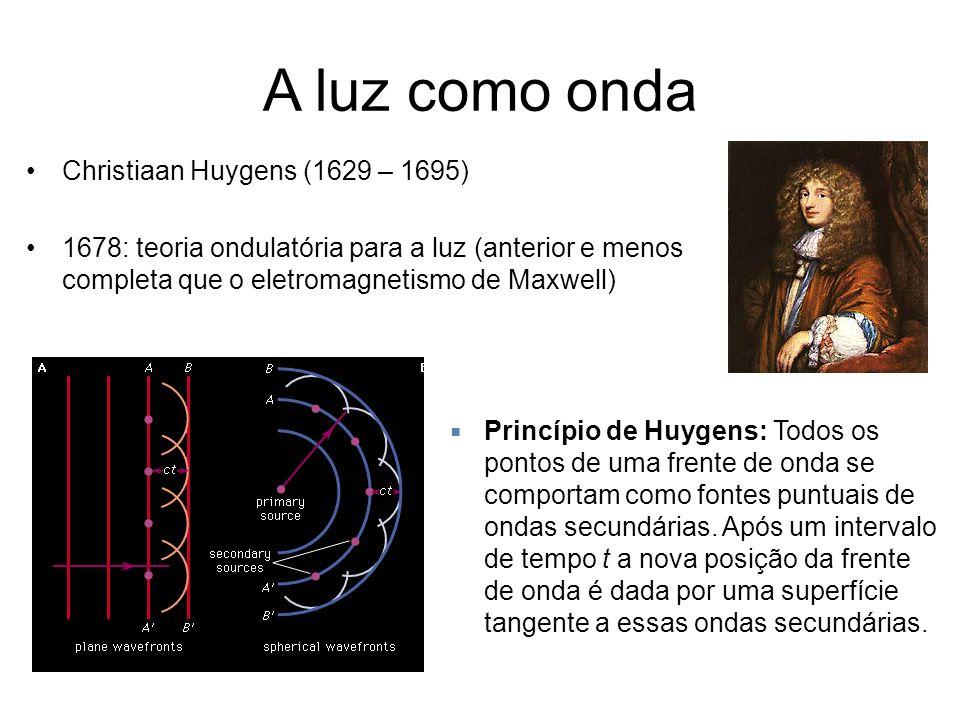 A luz como onda Lei da refração: Frentes de onda de distância e velocidade v: pontos e e h como fontes puntuais: e–c e h–g: frequência se mantém constante!!.