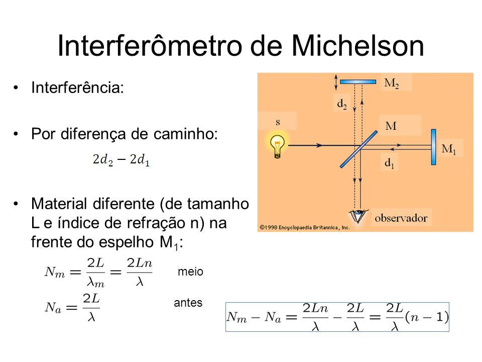 Interferômetro de Michelson Interferência: Por diferença de caminho: Material diferente (de tamanho L e índice de refração n) na frente do espelho M 1