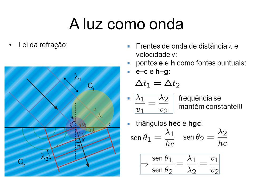 A luz como onda Lei da refração: Frentes de onda de distância e velocidade v: pontos e e h como fontes puntuais: e–c e h–g: frequência se mantém const