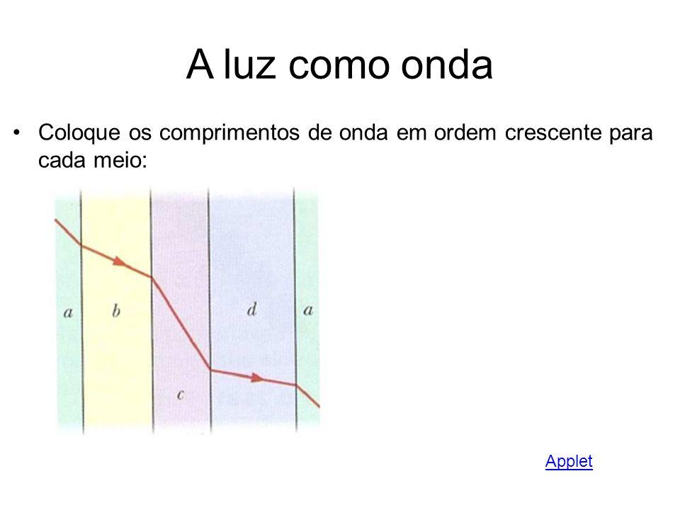 A luz como onda Coloque os comprimentos de onda em ordem crescente para cada meio: Applet